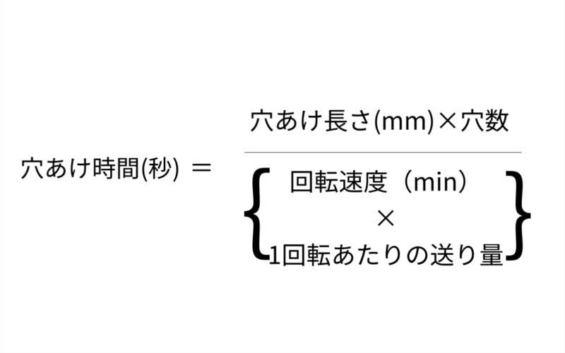 加工時間計算式